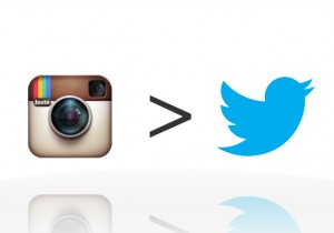 """Instagram is Bigger Than Twitter & Twitter """"Don't Give A SH*T!"""""""